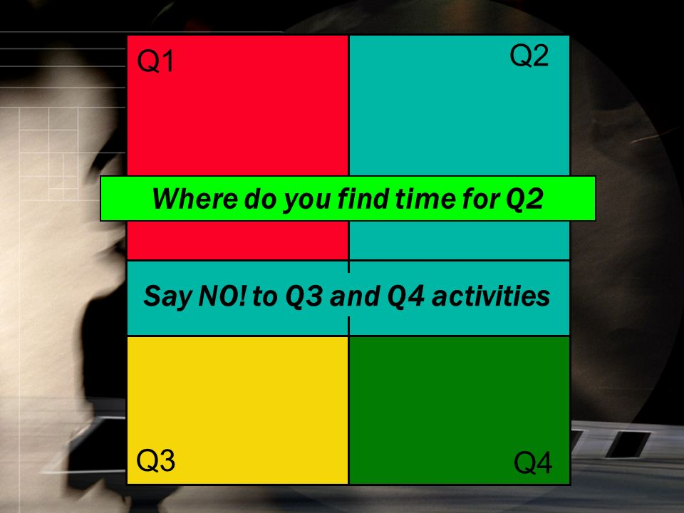 Q1 Q2 Q1 Where do you find time for Q2 Q4 Q3 Say NO! to Q3 and Q4 activities