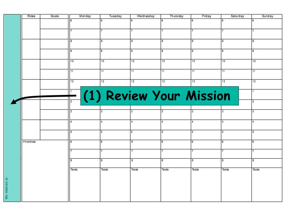 (1) Review Your Mission