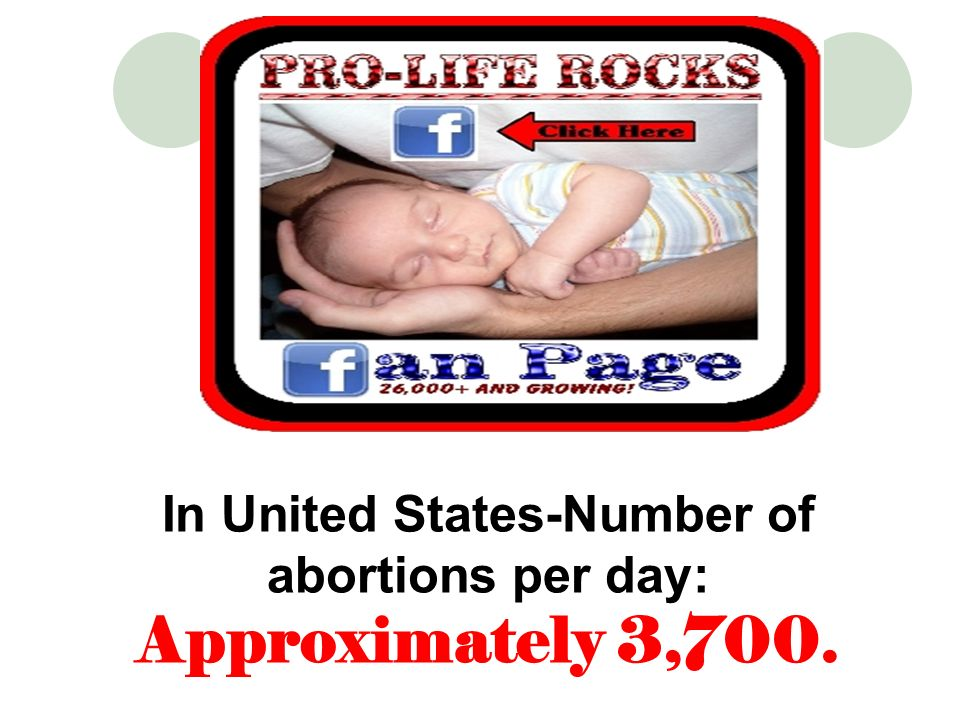 In United States-Number of abortions per day: Approximately 3,700.