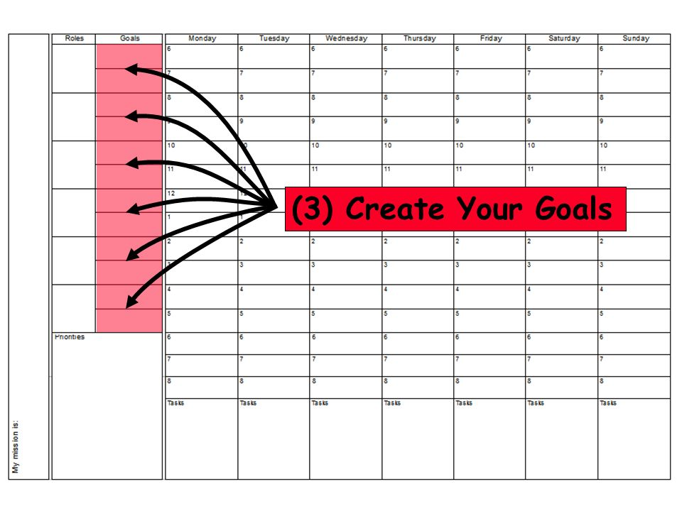 (3) Create Your Goals