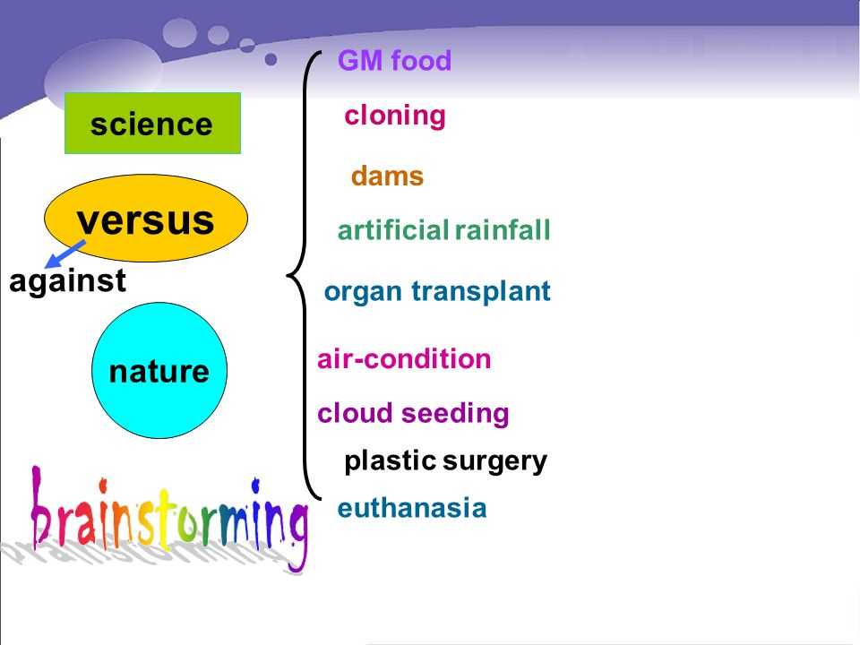 versus against nature science GM food cloning dams artificial rainfall organ transplant air-condition cloud seeding plastic surgery euthanasia