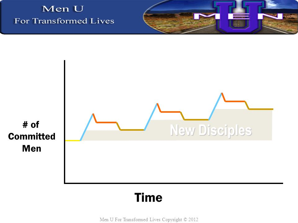 Time # of Committed Men New Disciples Men U For Transformed Lives Copyright © 2012