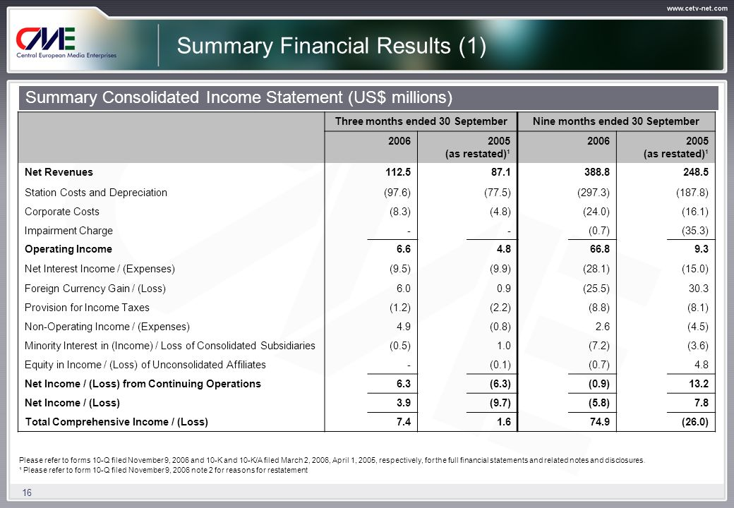 16 Summary Financial Results (1) Summary Consolidated Income Statement (US$ millions) Three months ended 30 SeptemberNine months ended 30 September 20062005 (as restated)¹ 2006 2005 (as restated)¹ Net Revenues 112.587.1388.8248.5 Station Costs and Depreciation (97.6)(77.5)(297.3)(187.8) Corporate Costs (8.3)(4.8)(24.0)(16.1) Impairment Charge --(0.7)(35.3) Operating Income 6.6 4.866.89.3 Net Interest Income / (Expenses) (9.5) (9.9)(28.1)(15.0) Foreign Currency Gain / (Loss) 6.0 0.9(25.5)30.3 Provision for Income Taxes (1.2) (2.2)(8.8)(8.1) Non-Operating Income / (Expenses) 4.9 (0.8)2.6(4.5) Minority Interest in (Income) / Loss of Consolidated Subsidiaries (0.5) 1.0(7.2)(3.6) Equity in Income / (Loss) of Unconsolidated Affiliates - (0.1)(0.7)4.8 Net Income / (Loss) from Continuing Operations 6.3 (6.3)(0.9)13.2 Net Income / (Loss) 3.9 (9.7)(5.8)7.8 Total Comprehensive Income / (Loss) 7.4 1.6 74.9 (26.0) Please refer to forms 10-Q filed November 9, 2006 and 10-K and 10-K/A filed March 2, 2006, April 1, 2005, respectively, for the full financial statements and related notes and disclosures.