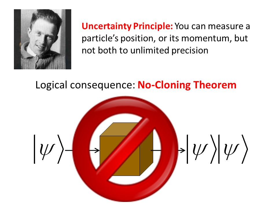 Uncertainty Principle: You can measure a particles position, or its momentum, but not both to unlimited precision Logical consequence: No-Cloning Theorem