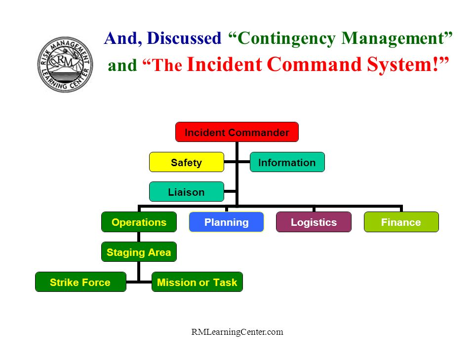 RMLearningCenter.com Local Risk Assessments...