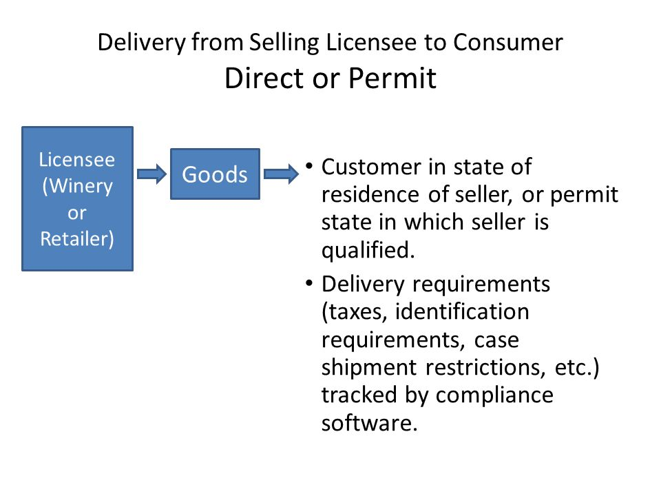 Delivery from Selling Licensee to Consumer Direct or Permit Customer in state of residence of seller, or permit state in which seller is qualified.