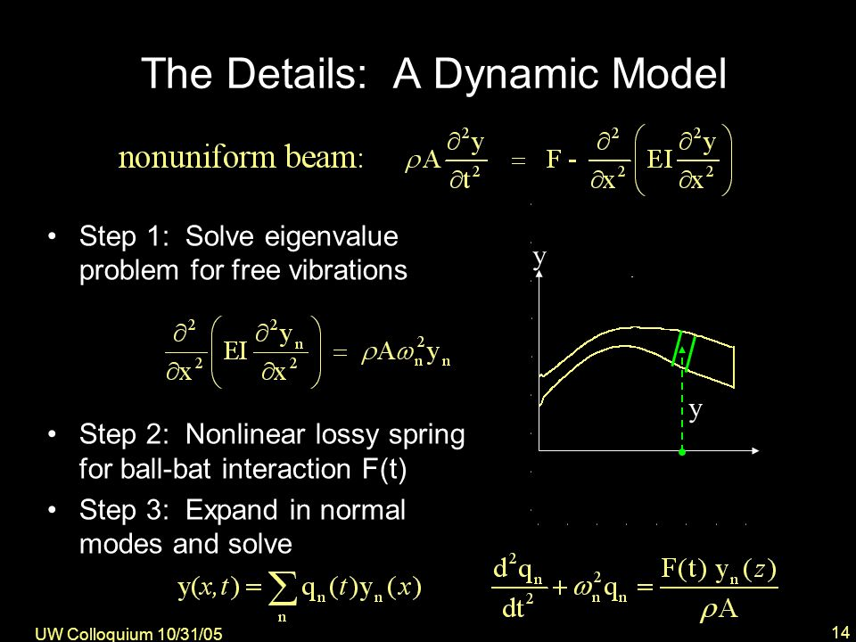 UW Colloquium 10/31/05 14 The Details: A Dynamic Model 20 y z y Step 1: Solve eigenvalue problem for free vibrations Step 2: Nonlinear lossy spring for ball-bat interaction F(t) Step 3: Expand in normal modes and solve