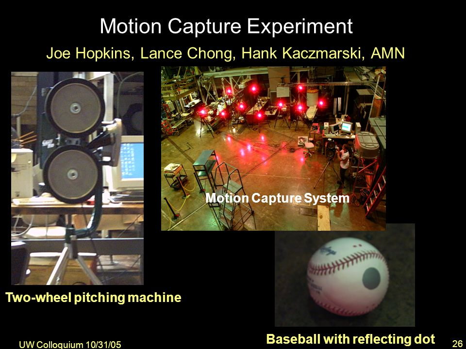 UW Colloquium 10/31/05 26 Motion Capture Experiment Joe Hopkins, Lance Chong, Hank Kaczmarski, AMN Two-wheel pitching machine Baseball with reflecting dot Motion Capture System