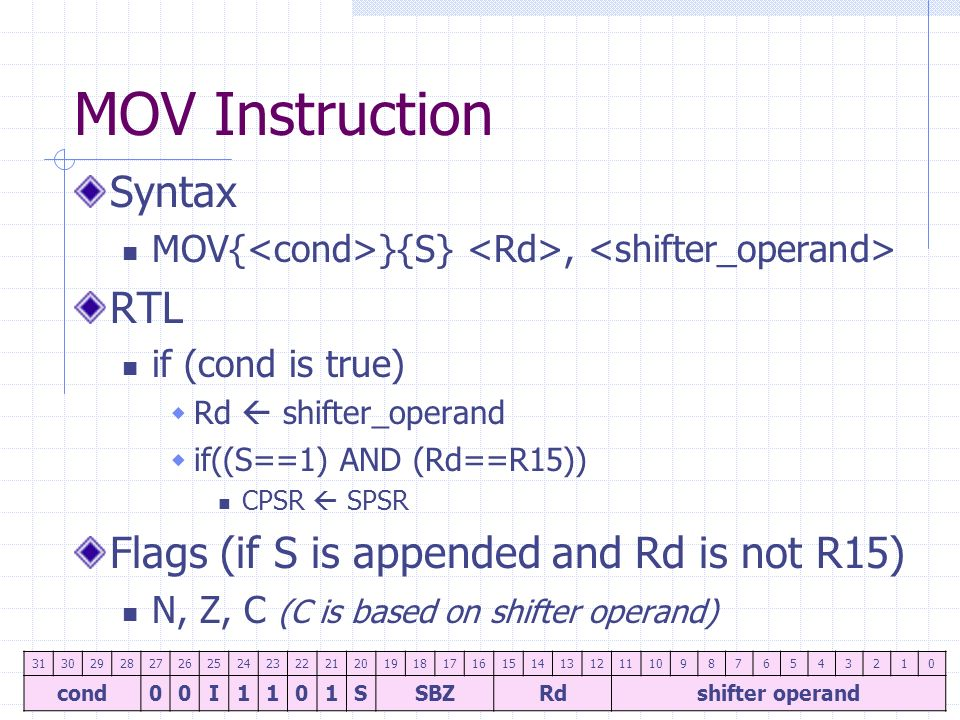 MOV Instruction Syntax MOV{ }{S}, RTL if (cond is true) Rd shifter_operand if((S==1) AND (Rd==R15)) CPSR SPSR Flags (if S is appended and Rd is not R15) N, Z, C (C is based on shifter operand) cond00I1101SSBZRdshifter operand