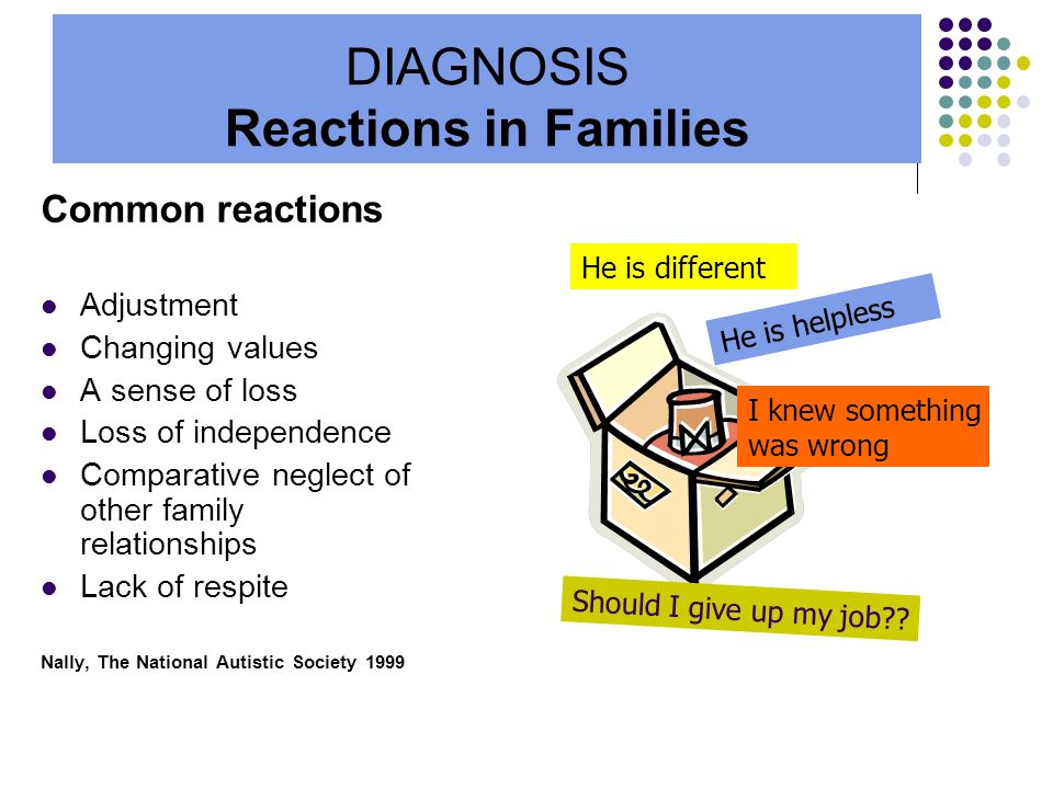 DIAGNOSIS Reactions in Families Common reactions Adjustment Changing values A sense of loss Loss of independence Comparative neglect of other family relationships Lack of respite Nally, The National Autistic Society 1999 He is helpless He is different I knew something was wrong Should I give up my job