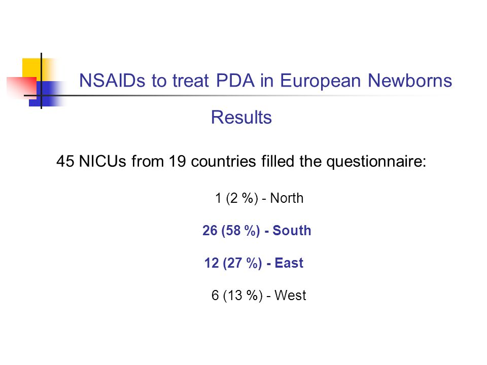 NSAIDs to treat PDA in European Newborns Results 45 NICUs from 19 countries filled the questionnaire: 1 (2 %) - North 26 (58 %) - South 12 (27 %) - East 6 (13 %) - West