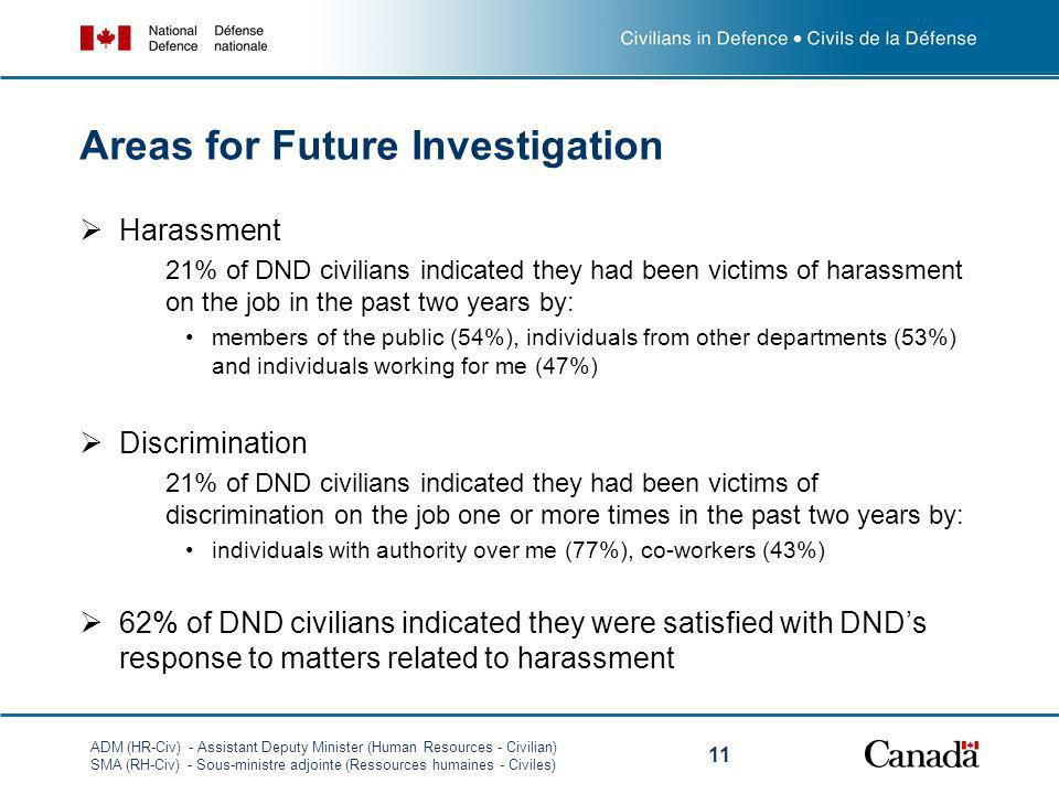 ADM (HR-Civ) - Assistant Deputy Minister (Human Resources - Civilian) SMA (RH-Civ) - Sous-ministre adjointe (Ressources humaines - Civiles) 11 Areas for Future Investigation Harassment 21% of DND civilians indicated they had been victims of harassment on the job in the past two years by: members of the public (54%), individuals from other departments (53%) and individuals working for me (47%) Discrimination 21% of DND civilians indicated they had been victims of discrimination on the job one or more times in the past two years by: individuals with authority over me (77%), co-workers (43%) 62% of DND civilians indicated they were satisfied with DNDs response to matters related to harassment
