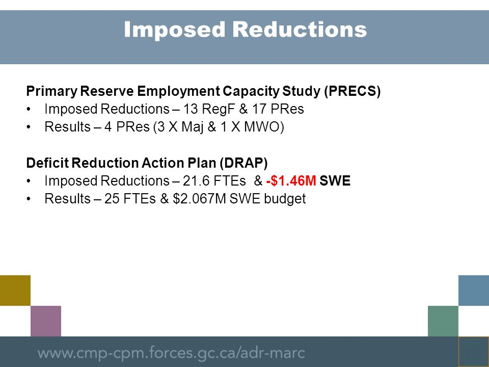 Imposed Reductions Primary Reserve Employment Capacity Study (PRECS) Imposed Reductions – 13 RegF & 17 PRes Results – 4 PRes (3 X Maj & 1 X MWO) Deficit Reduction Action Plan (DRAP) Imposed Reductions – 21.6 FTEs & -$1.46M SWE Results – 25 FTEs & $2.067M SWE budget