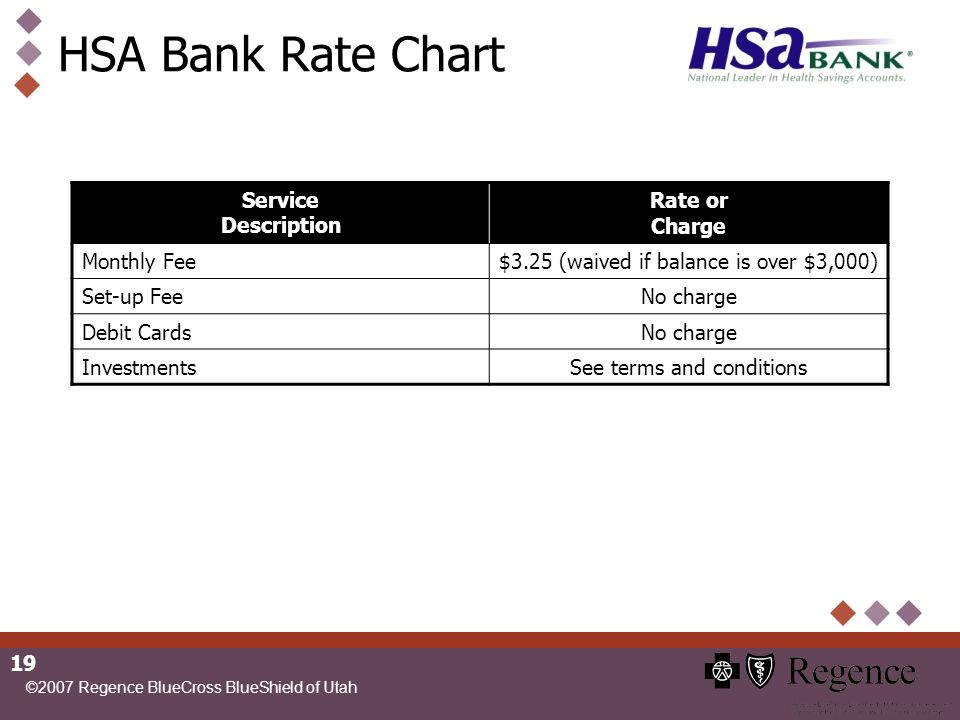 ©2007 Regence BlueCross BlueShield of Utah 19 HSA Bank Rate Chart Service Description Rate or Charge Monthly Fee$3.25 (waived if balance is over $3,000) Set-up FeeNo charge Debit CardsNo charge InvestmentsSee terms and conditions