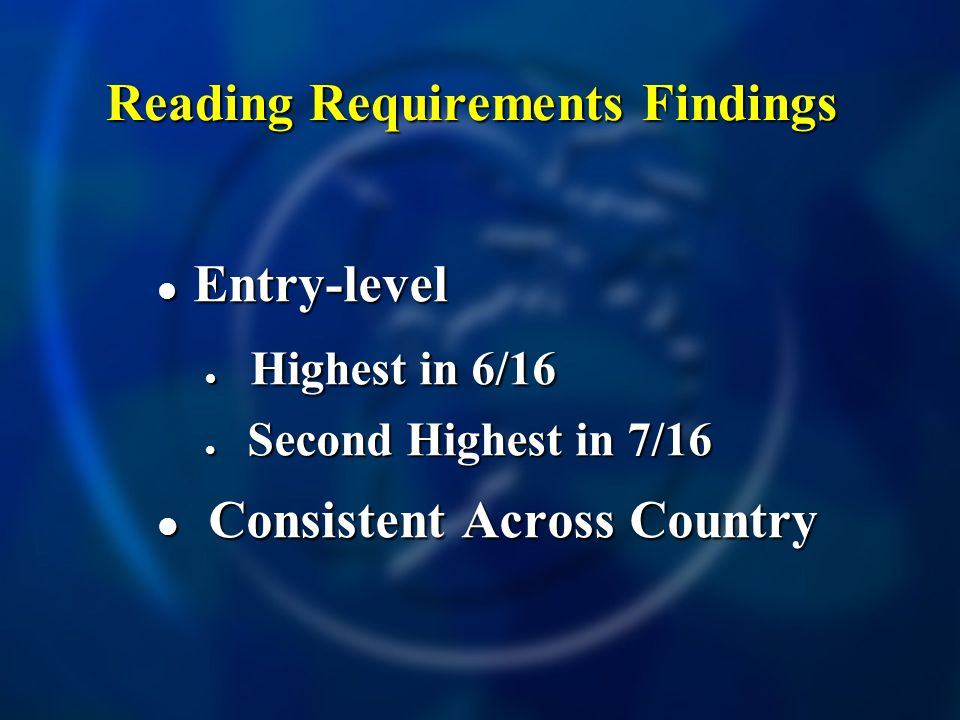 Reading Requirements Findings Entry-level Entry-level Highest in 6/16 Highest in 6/16 Second Highest in 7/16 Second Highest in 7/16 Consistent Across Country Consistent Across Country