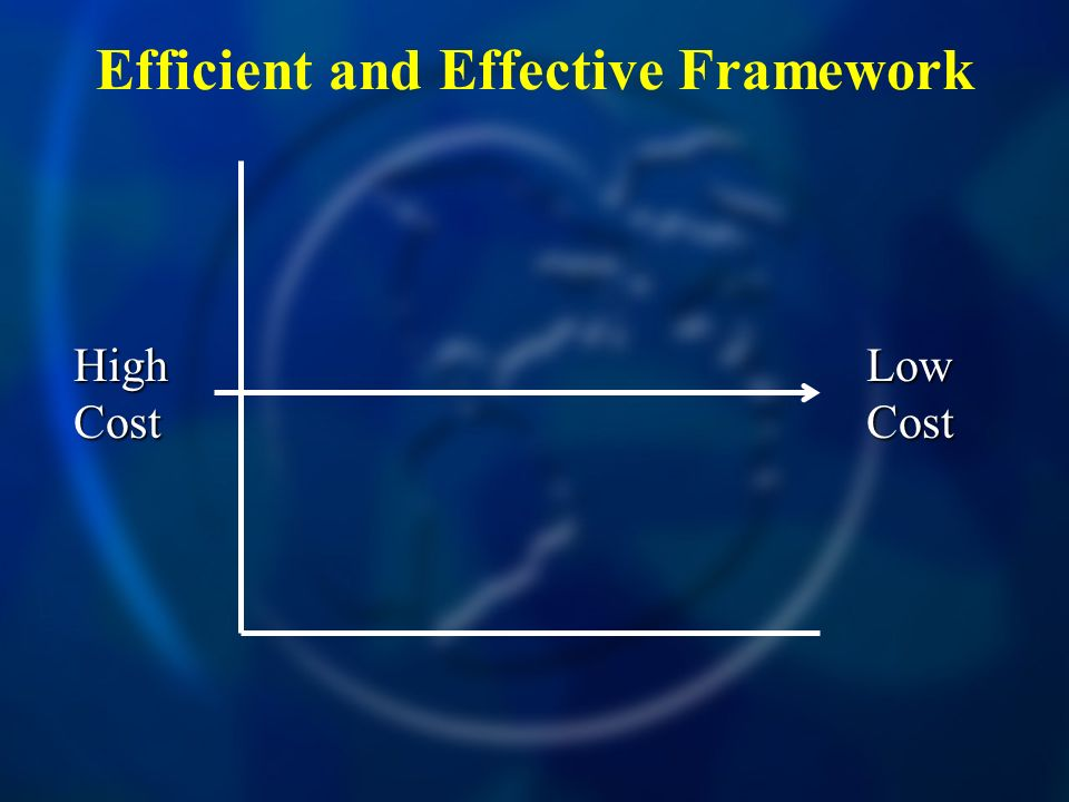 Efficient and Effective Framework High Cost Low Cost