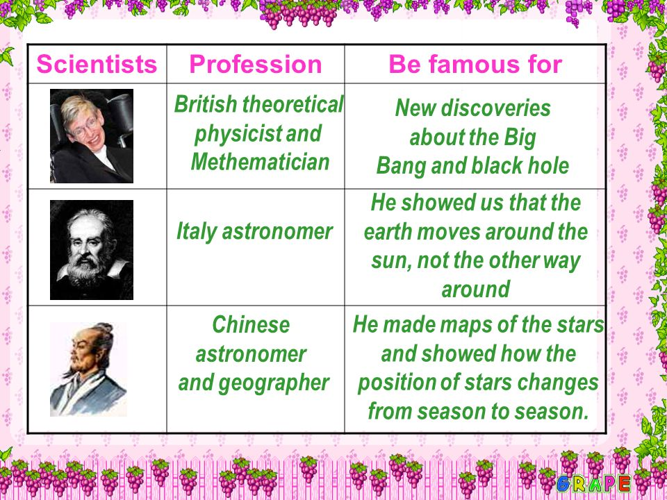 ScientistsProfessionBe famous for Italy astronomer New discoveries about the Big Bang and black hole He showed us that the earth moves around the sun, not the other way around British theoretical physicist and Methematician Chinese astronomer and geographer He made maps of the stars and showed how the position of stars changes from season to season.