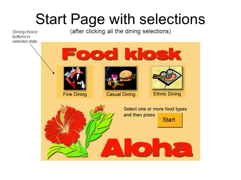Start Page with selections (after clicking all the dining selections) Dining choice buttons in selected state.