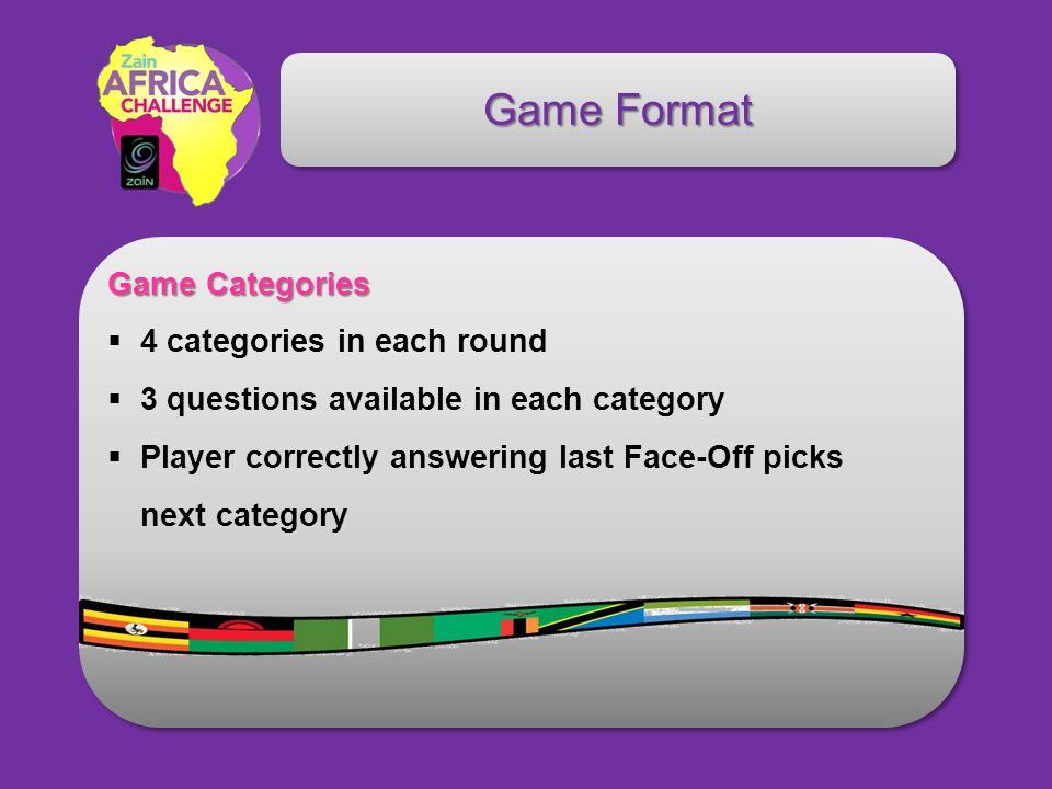 Game Format Game Categories 4 categories in each round 3 questions available in each category Player correctly answering last Face-Off picks next category