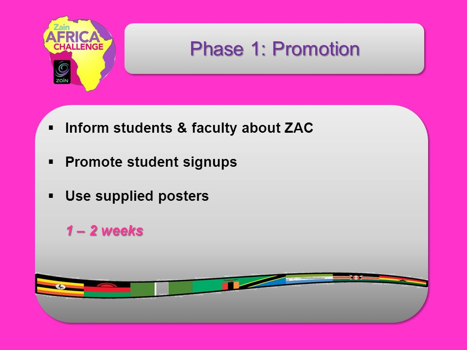 Phase 1: Promotion Inform students & faculty about ZAC Promote student signups Use supplied posters 1 – 2 weeks