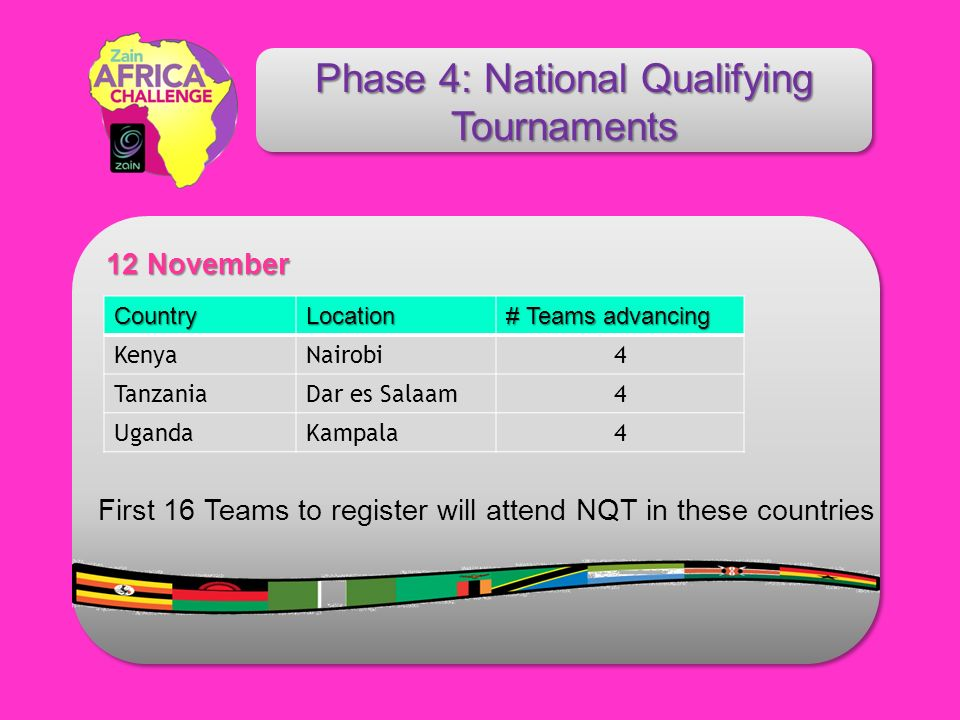 Phase 4: National Qualifying Tournaments 12 November 12 November First 16 Teams to register will attend NQT in these countriesCountryLocation # Teams advancing KenyaNairobi4 TanzaniaDar es Salaam4 UgandaKampala4