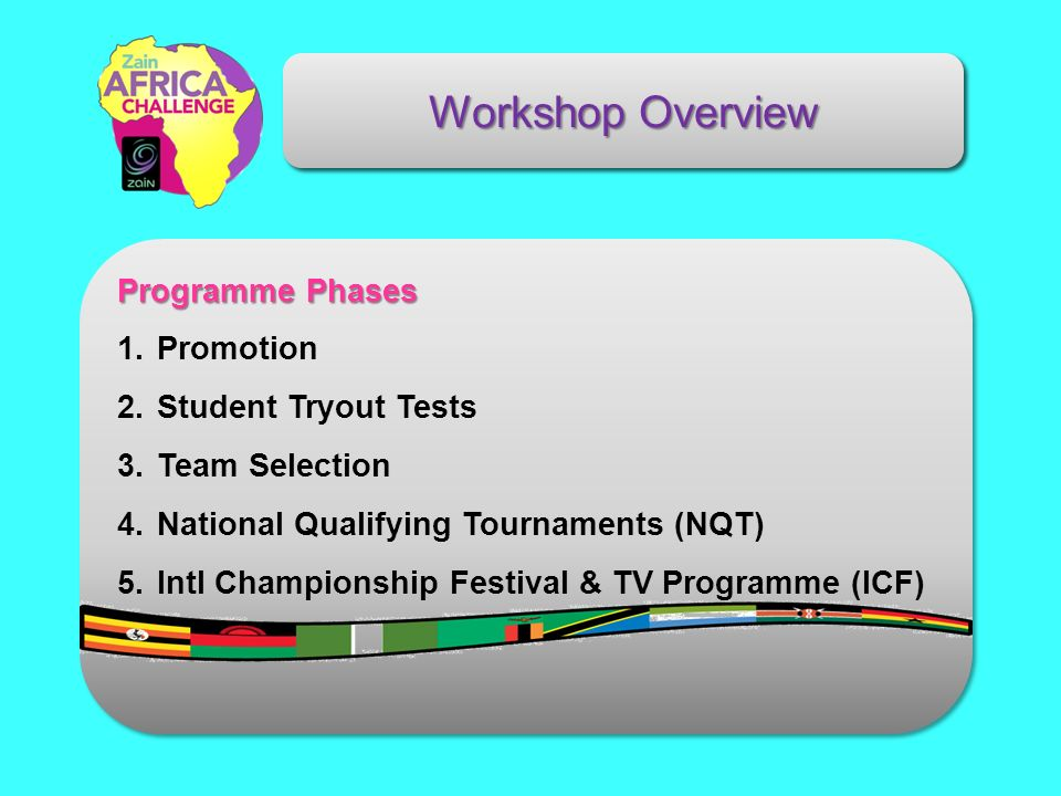 Workshop Overview Programme Phases 1.Promotion 2.Student Tryout Tests 3.Team Selection 4.National Qualifying Tournaments (NQT) 5.Intl Championship Festival & TV Programme (ICF)
