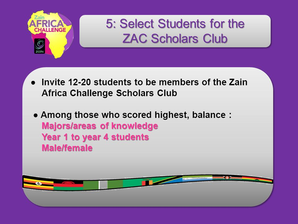 Invite 12-20 students to be members of the Zain Africa Challenge Scholars Club Majors/areas of knowledge Year 1 to year 4 students Male/female Among those who scored highest, balance : Majors/areas of knowledge Year 1 to year 4 students Male/female 5: Select Students for the ZAC Scholars Club
