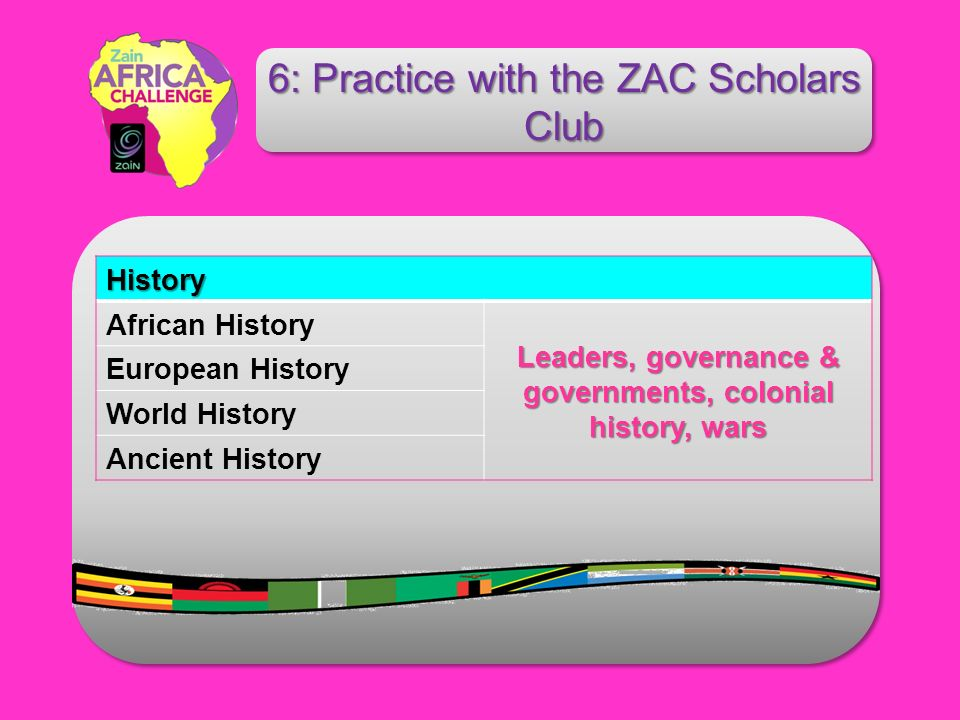History African History Leaders, governance & governments, colonial history, wars European History World History Ancient History 6: Practice with the ZAC Scholars Club
