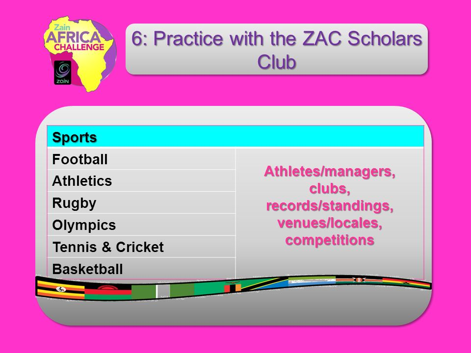Sports Football Athletes/managers, clubs, records/standings, venues/locales, competitions Athletics Rugby Olympics Tennis & Cricket Basketball 6: Practice with the ZAC Scholars Club