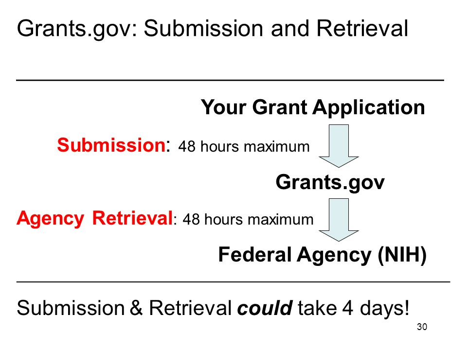 30 Grants.gov: Submission and Retrieval _____________________________________ Your Grant Application Submission : 48 hours maximum Grants.gov Agency Retrieval : 48 hours maximum Federal Agency (NIH) ______________________________________________________________________________________ Submission & Retrieval could take 4 days!