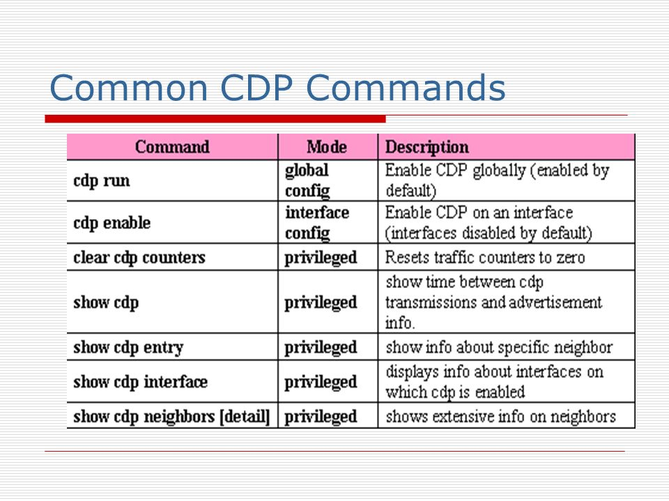 Common CDP Commands