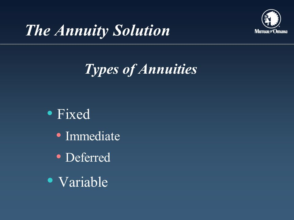 The Annuity Solution Types of Annuities Fixed Immediate Deferred Variable