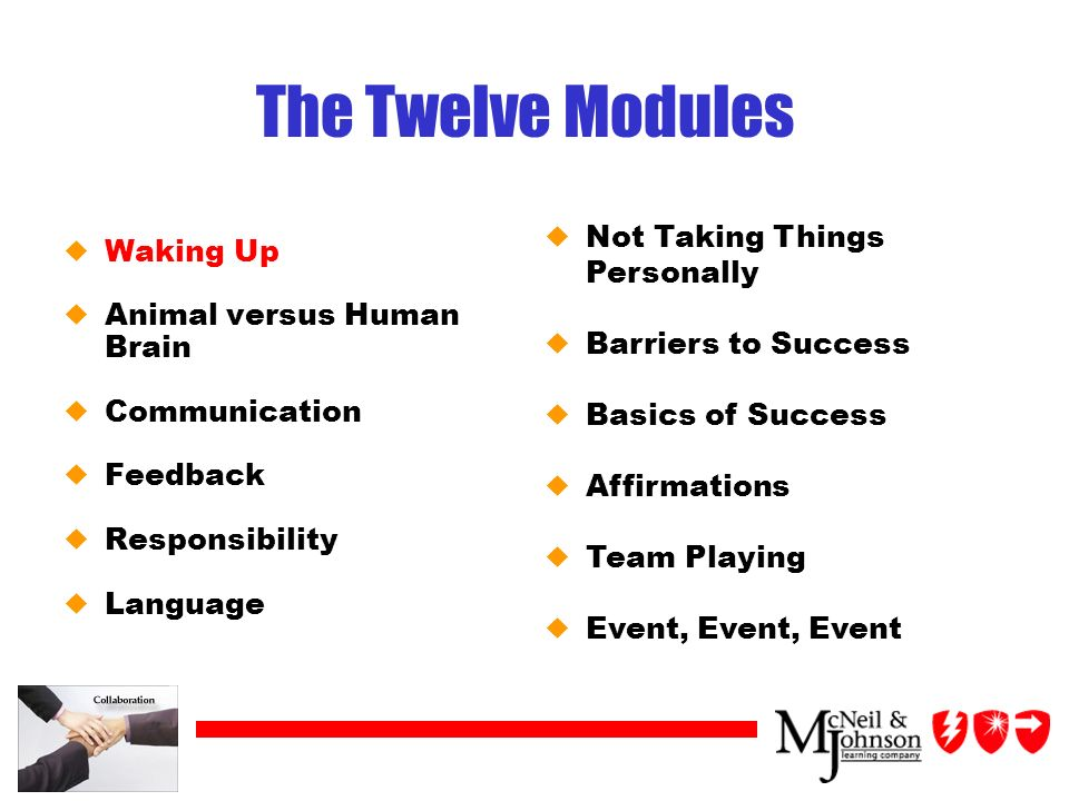 The Twelve Modules uWaking Up uAnimal versus Human Brain uCommunication uFeedback uResponsibility uLanguage uNot Taking Things Personally uBarriers to Success uBasics of Success uAffirmations uTeam Playing uEvent, Event, Event