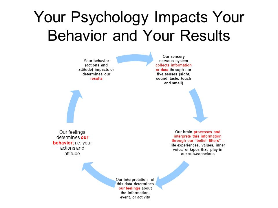 Your Psychology Impacts Your Behavior and Your Results Our sensory nervous system collects information or data through our five senses (sight, sound, taste, touch and smell) Our brain processes and interprets this information through our belief filters - life experiences, values, inner voice/ or tapes that play in our sub-conscious Our interpretation of this data determines our feelings about the information, event, or activity Our feelings determines our behavior; i.e.