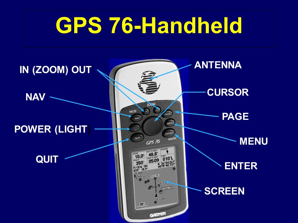 GPS 76-Handheld IN (ZOOM) OUT NAV POWER (LIGHT) QUIT ANTENNA CURSOR PAGE MENU ENTER SCREEN