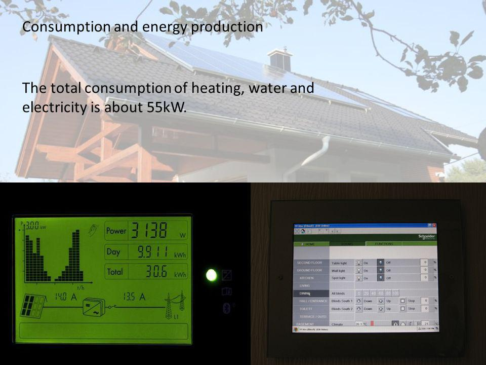 Consumption and energy production The total consumption of heating, water and electricity is about 55kW.