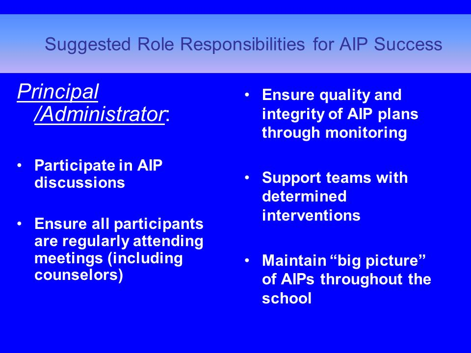 Principal /Administrator: Participate in AIP discussions Ensure all participants are regularly attending meetings (including counselors) Suggested Role Responsibilities for AIP Success Ensure quality and integrity of AIP plans through monitoring Support teams with determined interventions Maintain big picture of AIPs throughout the school