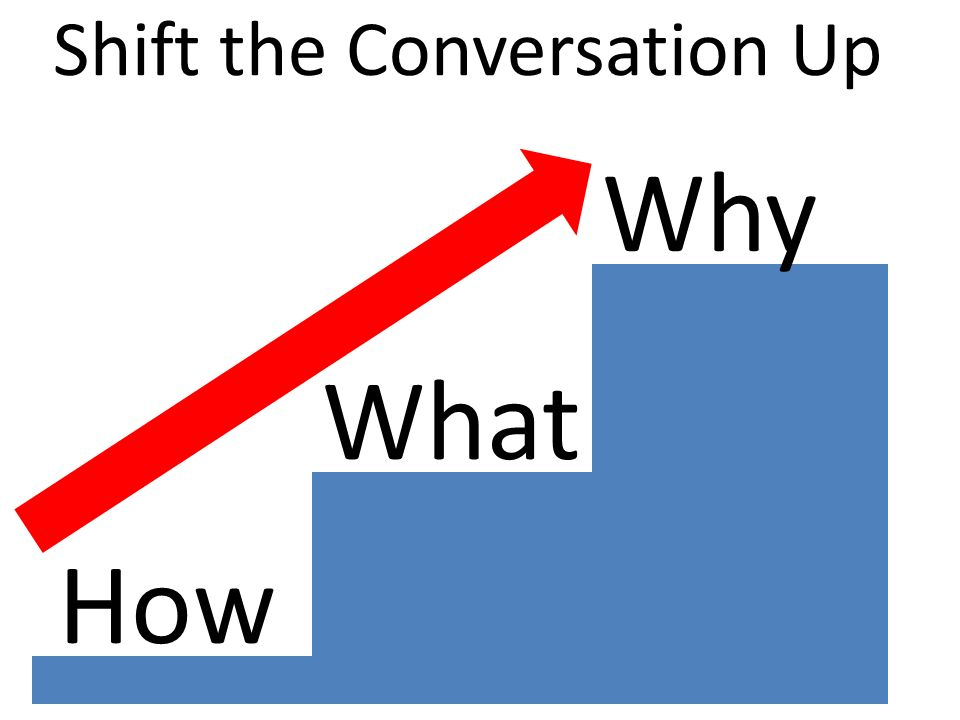 Shift the Conversation Up How What Why
