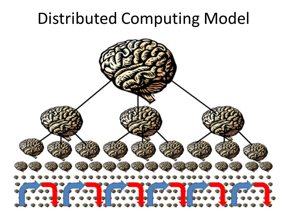 Distributed Computing Model