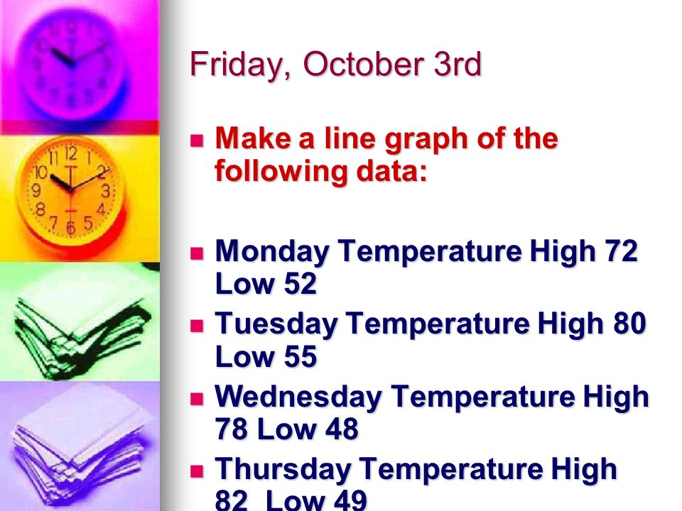 Friday, October 3rd Make a line graph of the following data: Make a line graph of the following data: Monday Temperature High 72 Low 52 Monday Temperature High 72 Low 52 Tuesday Temperature High 80 Low 55 Tuesday Temperature High 80 Low 55 Wednesday Temperature High 78 Low 48 Wednesday Temperature High 78 Low 48 Thursday Temperature High 82 Low 49 Thursday Temperature High 82 Low 49 Friday Temperature High 74 Low 53 Friday Temperature High 74 Low 53