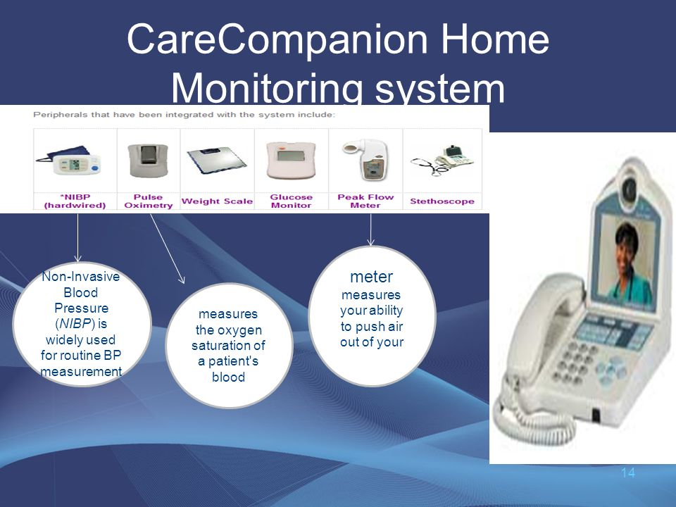 CareCompanion Home Monitoring system meter measures your ability to push air out of your lungs Non-Invasive Blood Pressure (NIBP) is widely used for routine BP measurement measures the oxygen saturation of a patient s blood 14