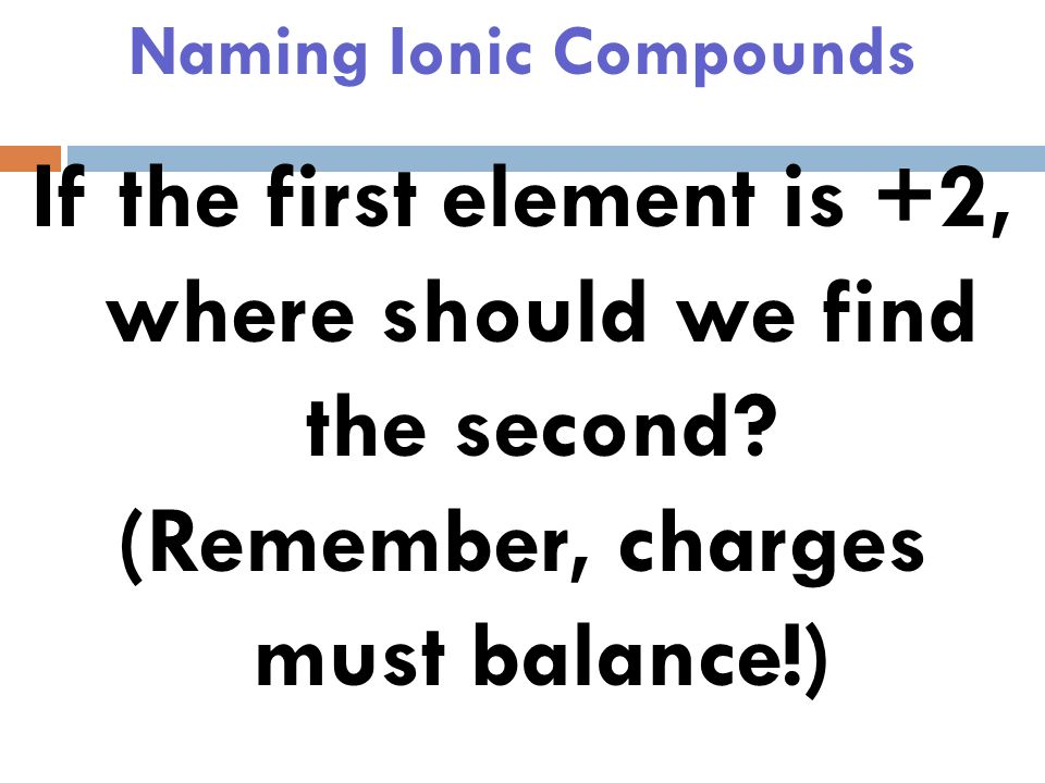 Naming Ionic Compounds BaCO 3 Barium
