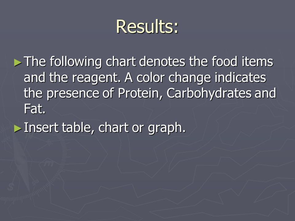 Results: The following chart denotes the food items and the reagent.