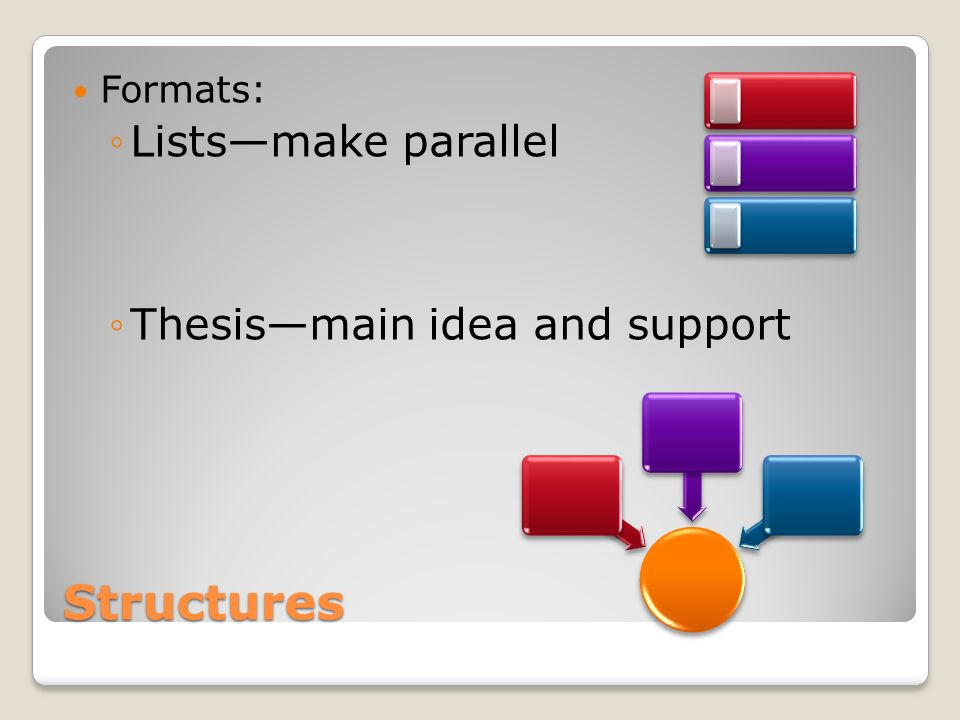 Structures Formats: Listsmake parallel Thesismain idea and support