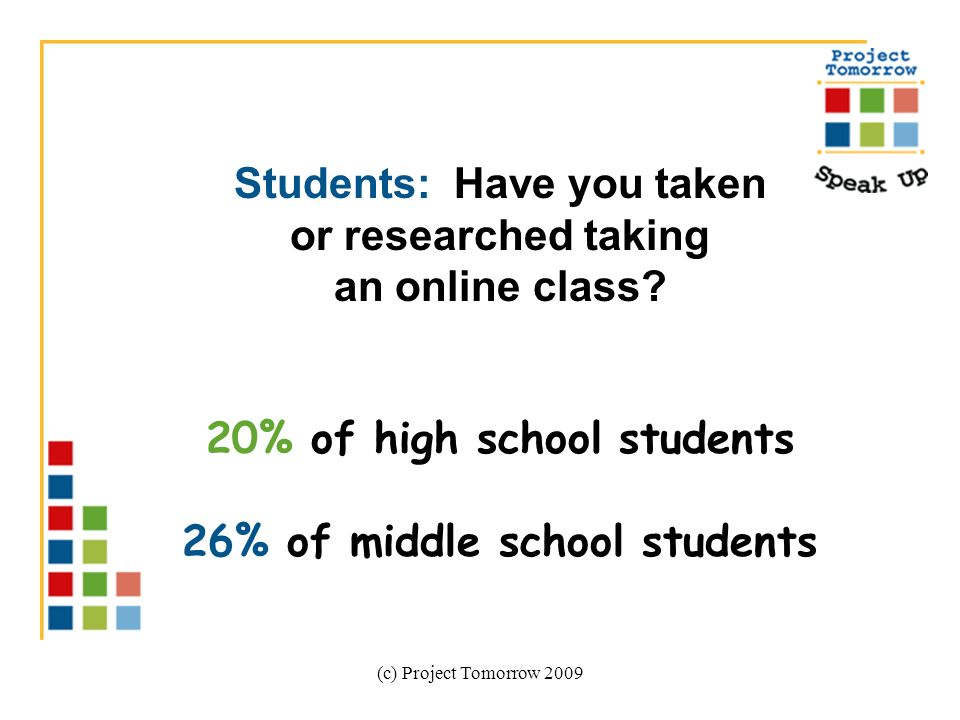 (c) Project Tomorrow 2009 Students: Have you taken or researched taking an online class.