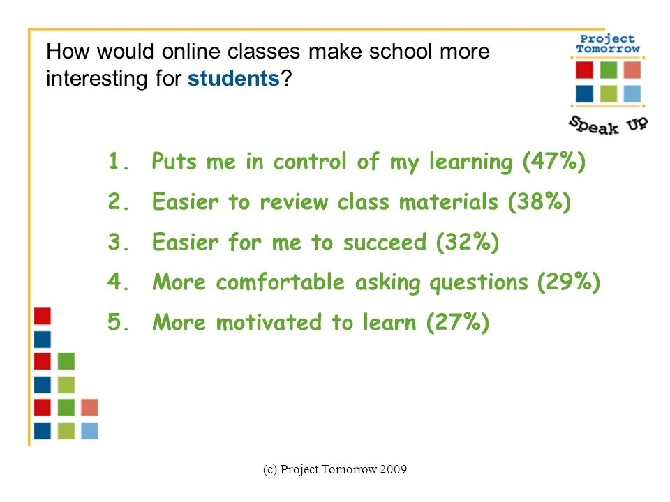 (c) Project Tomorrow 2009 How would online classes make school more interesting for students.