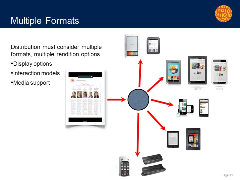 Page 33 Distribution must consider multiple formats, multiple rendition options Display options Interaction models Media support Multiple Formats