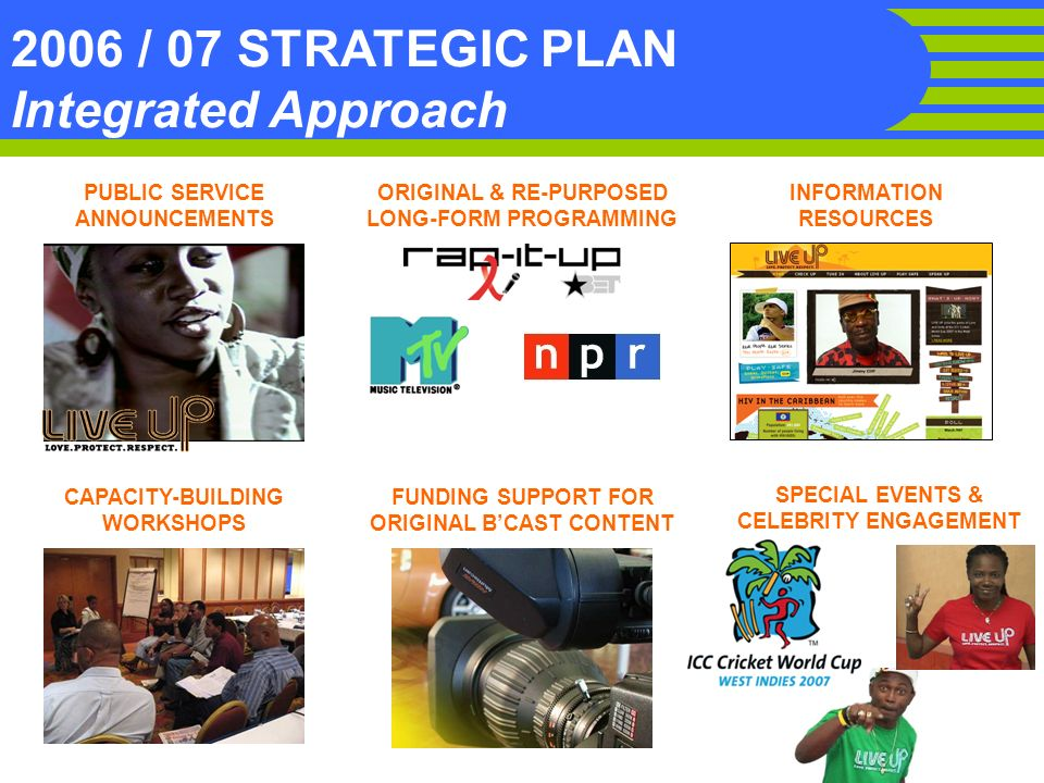 2006 / 07 STRATEGIC PLAN Integrated Approach PUBLIC SERVICE ANNOUNCEMENTS INFORMATION RESOURCES ORIGINAL & RE-PURPOSED LONG-FORM PROGRAMMING SPECIAL EVENTS & CELEBRITY ENGAGEMENT CAPACITY-BUILDING WORKSHOPS FUNDING SUPPORT FOR ORIGINAL BCAST CONTENT
