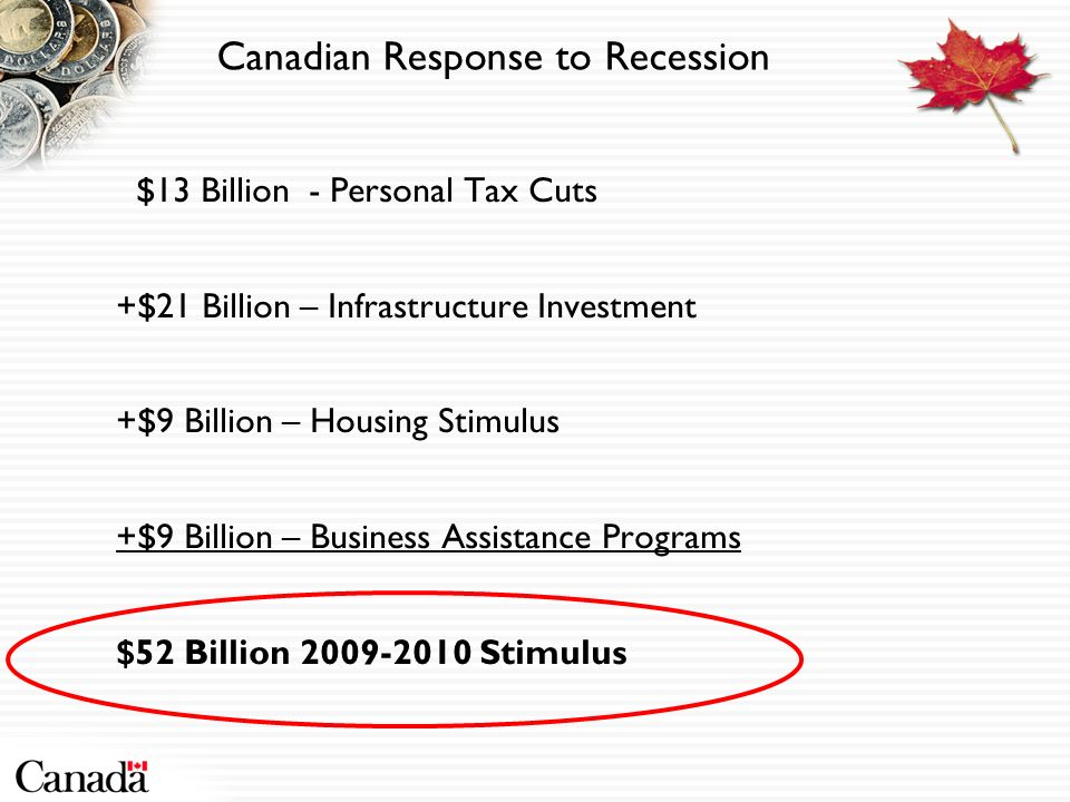 Canadian Response to Recession $13 Billion - Personal Tax Cuts +$21 Billion – Infrastructure Investment +$9 Billion – Housing Stimulus +$9 Billion – Business Assistance Programs $52 Billion 2009-2010 Stimulus