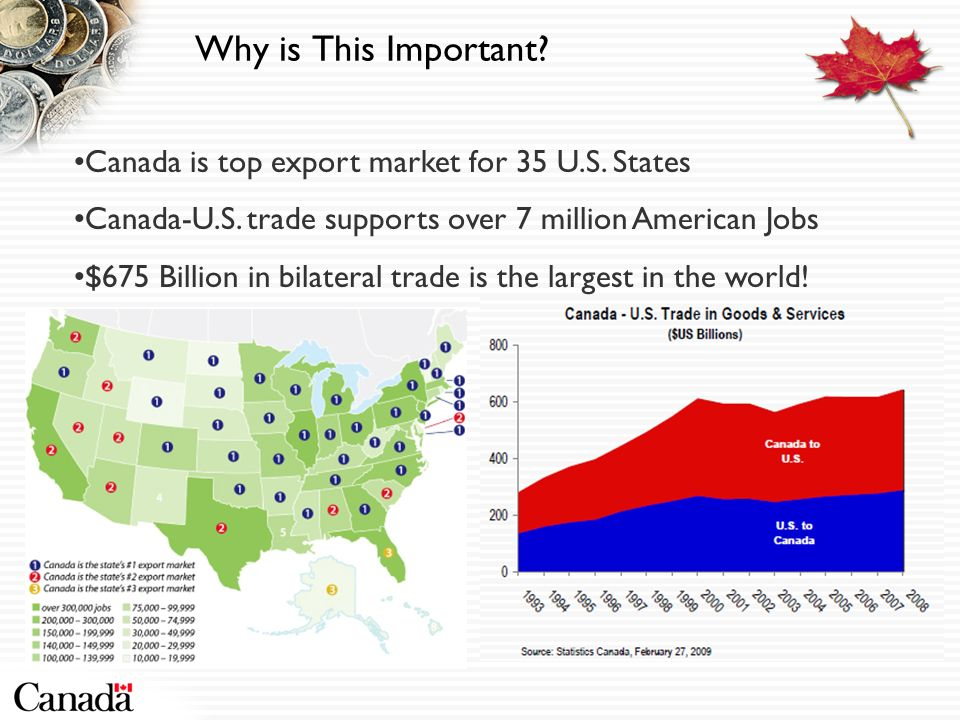 Why is This Important. Canada is top export market for 35 U.S.